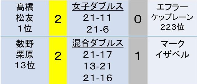 f:id:akatsuki_18:20170523154949j:plain