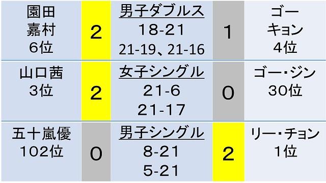f:id:akatsuki_18:20170524225204j:plain