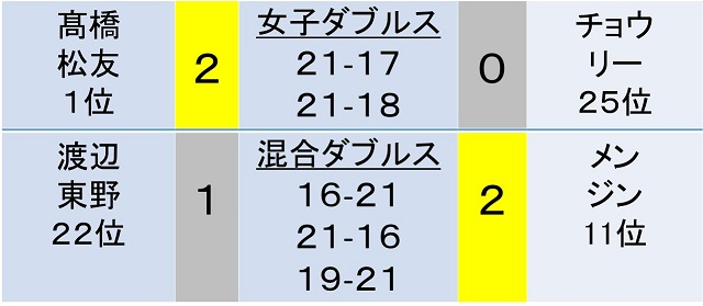 f:id:akatsuki_18:20170524225318j:plain