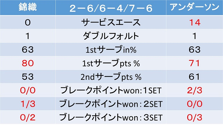 f:id:akatsuki_18:20170526014412j:plain