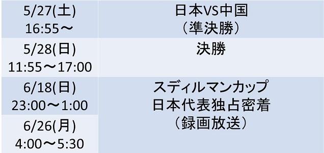 f:id:akatsuki_18:20170526154943j:plain