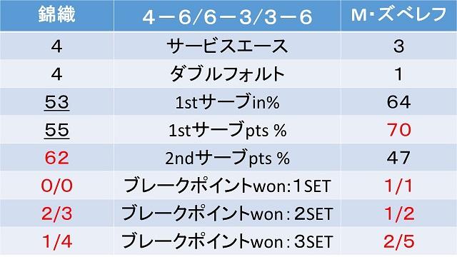 f:id:akatsuki_18:20170527011102j:plain