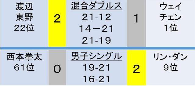 f:id:akatsuki_18:20170527234422j:plain