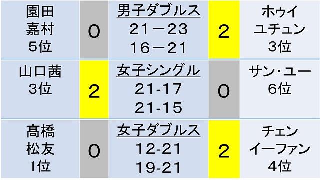 f:id:akatsuki_18:20170528172827j:plain