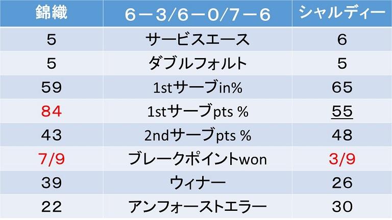 f:id:akatsuki_18:20170601232309j:plain