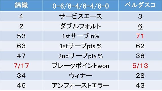 f:id:akatsuki_18:20170605235322j:plain
