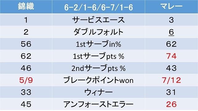 f:id:akatsuki_18:20170608114030j:plain
