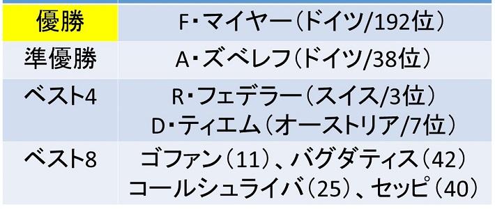 f:id:akatsuki_18:20170610194231j:plain