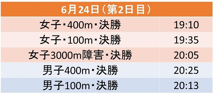 f:id:akatsuki_18:20170621161453j:plain