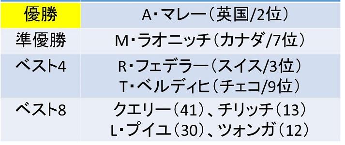 f:id:akatsuki_18:20170621181225j:plain