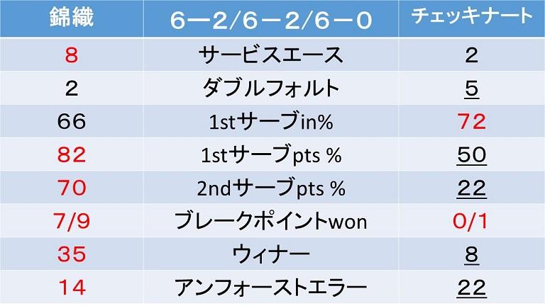 f:id:akatsuki_18:20170703230329j:plain