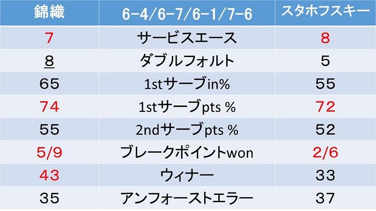 f:id:akatsuki_18:20170706025600j:plain