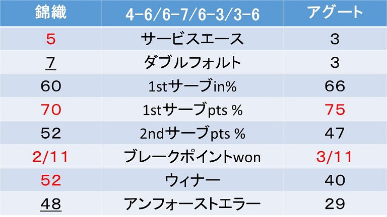 f:id:akatsuki_18:20170708002102j:plain