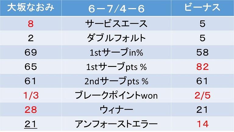 f:id:akatsuki_18:20170708130542j:plain