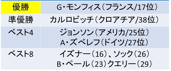 f:id:akatsuki_18:20170709162144j:plain