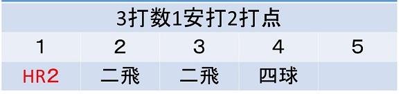 f:id:akatsuki_18:20170717171458j:plain