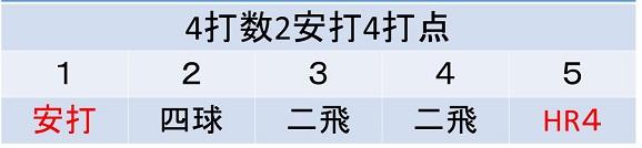 f:id:akatsuki_18:20170717171527j:plain