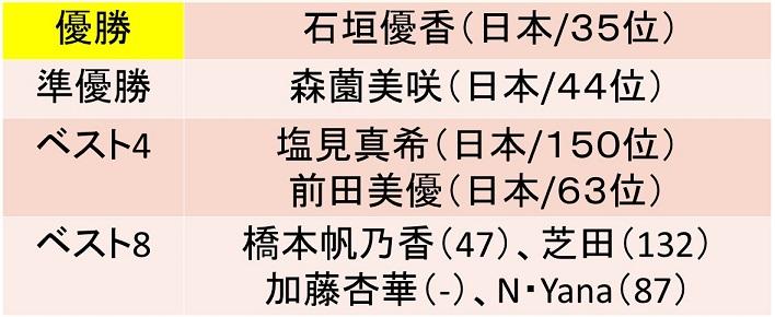 f:id:akatsuki_18:20170718174417j:plain
