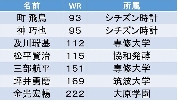 f:id:akatsuki_18:20170719151701j:plain