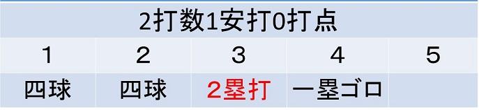 f:id:akatsuki_18:20170725111237j:plain