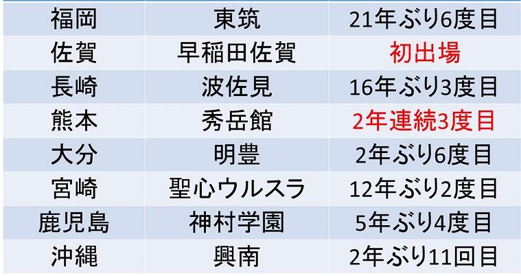f:id:akatsuki_18:20170728162923j:plain