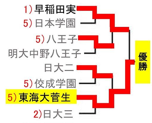 f:id:akatsuki_18:20170730153441j:plain