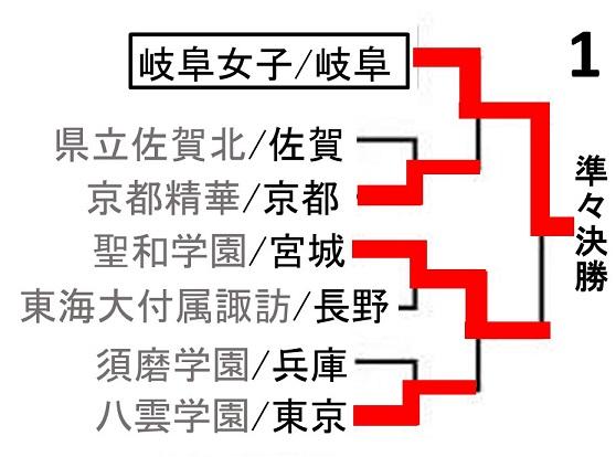f:id:akatsuki_18:20170730161633j:plain