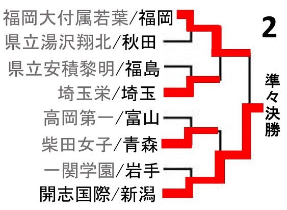 f:id:akatsuki_18:20170730161640j:plain