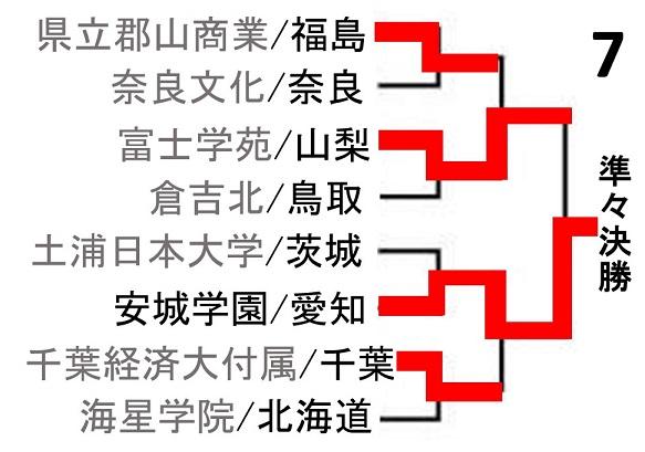 f:id:akatsuki_18:20170730161700j:plain