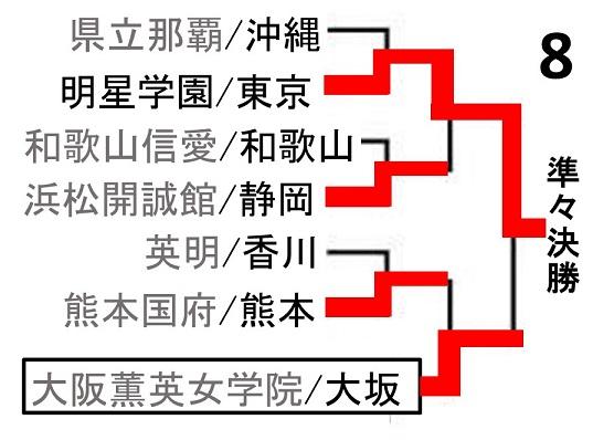 f:id:akatsuki_18:20170730161704j:plain