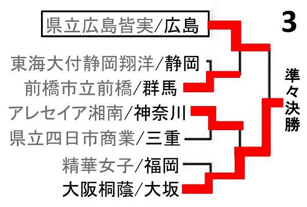 f:id:akatsuki_18:20170730171441j:plain