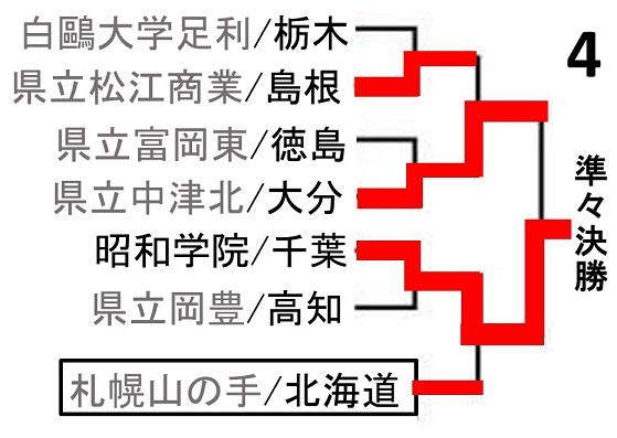 f:id:akatsuki_18:20170730171446j:plain
