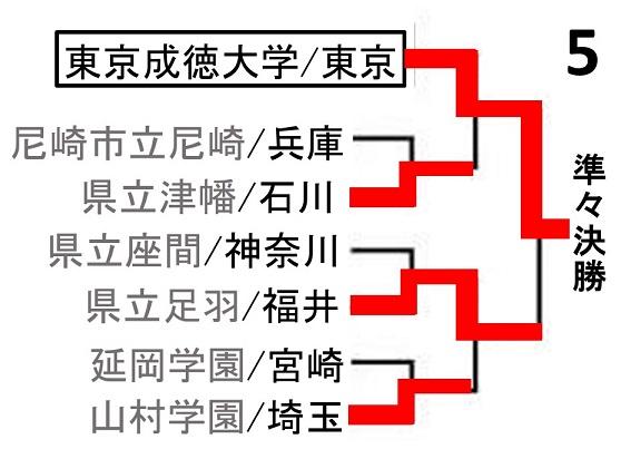 f:id:akatsuki_18:20170730184209j:plain