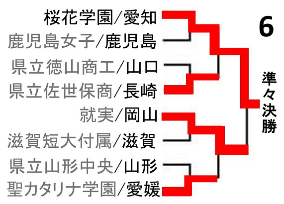 f:id:akatsuki_18:20170730184212j:plain