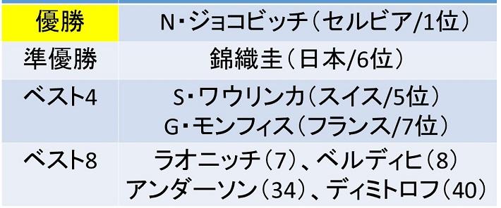 f:id:akatsuki_18:20170801181507j:plain