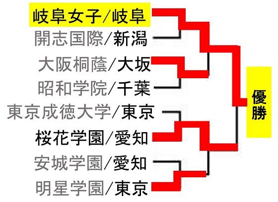 f:id:akatsuki_18:20170802115346j:plain