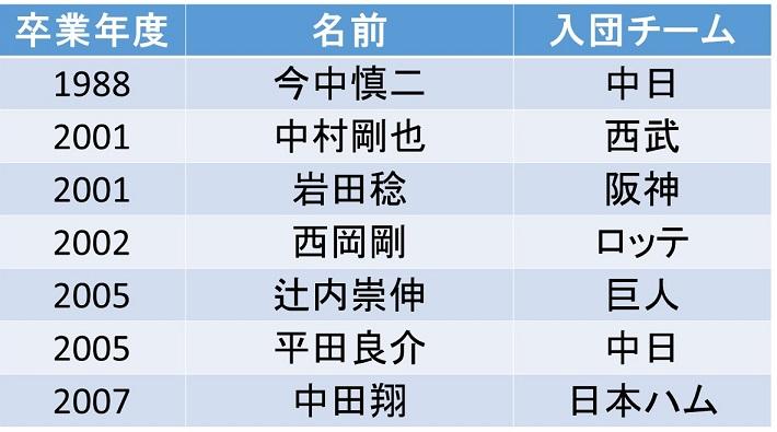 f:id:akatsuki_18:20170803212002j:plain