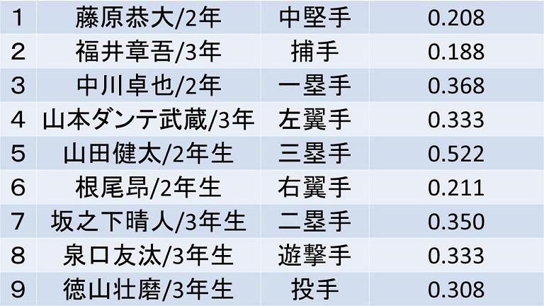 f:id:akatsuki_18:20170803212246j:plain