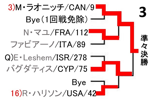 f:id:akatsuki_18:20170804070308j:plain