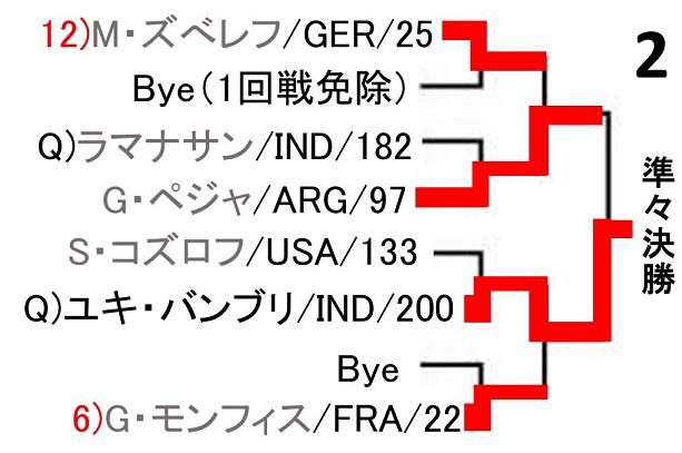 f:id:akatsuki_18:20170804130646j:plain