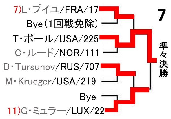 f:id:akatsuki_18:20170804151046j:plain