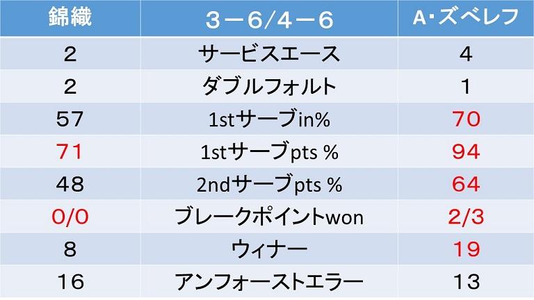 f:id:akatsuki_18:20170806100006j:plain