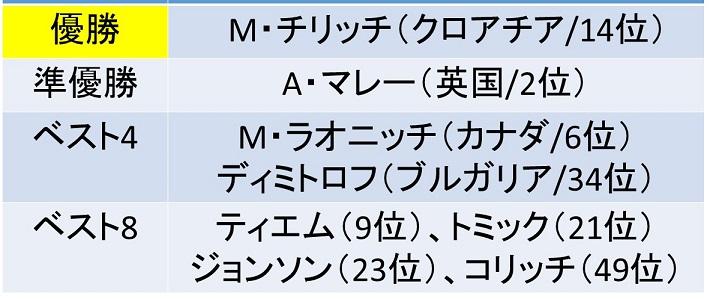 f:id:akatsuki_18:20170807160155j:plain