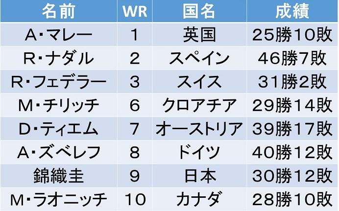 f:id:akatsuki_18:20170807181233j:plain