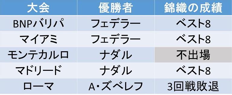 f:id:akatsuki_18:20170807182551j:plain