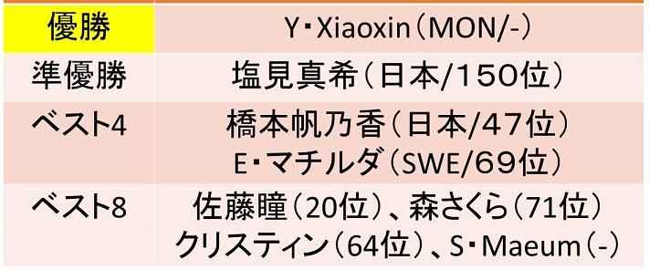 f:id:akatsuki_18:20170813150152j:plain