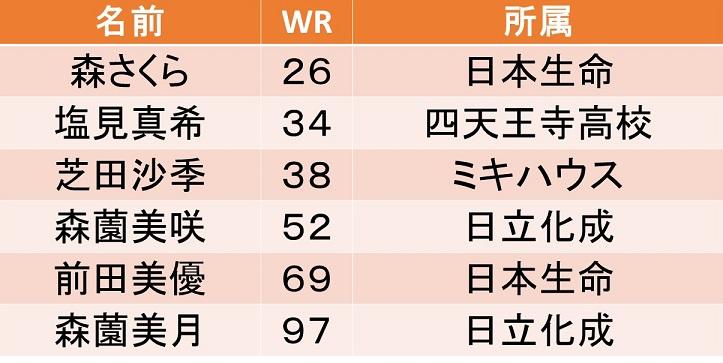 f:id:akatsuki_18:20170813154112j:plain