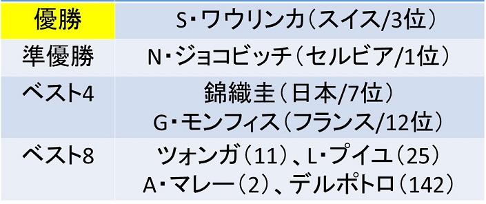 f:id:akatsuki_18:20170818174252j:plain