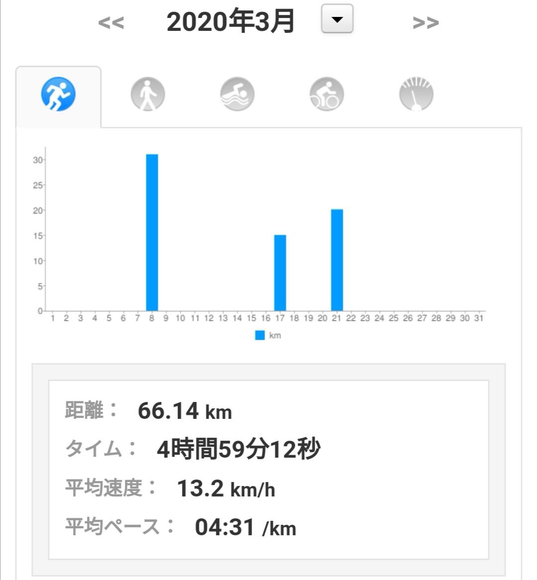 f:id:ake_ninja:20200401175246j:plain
