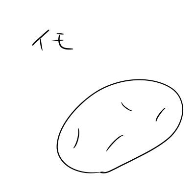 f:id:akemi_12mg:20200202210549p:plain